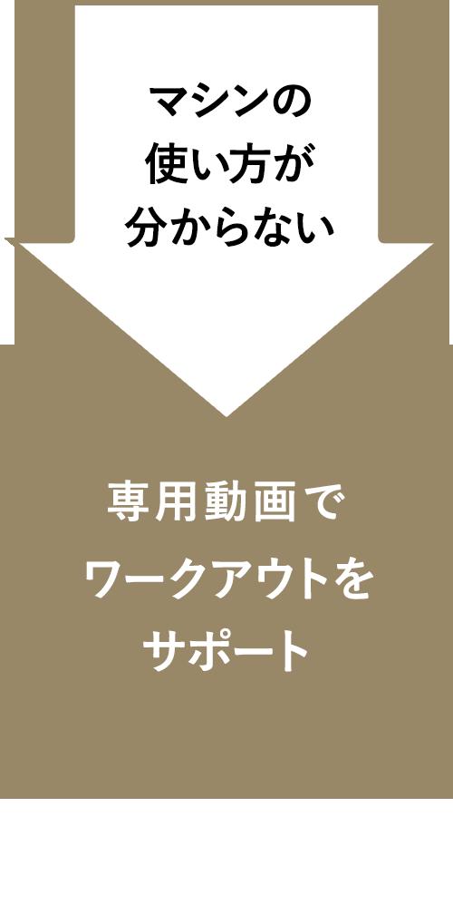 岡山 北区 ジム レシオ問屋町店 専用アプリでワークアウトをサポート